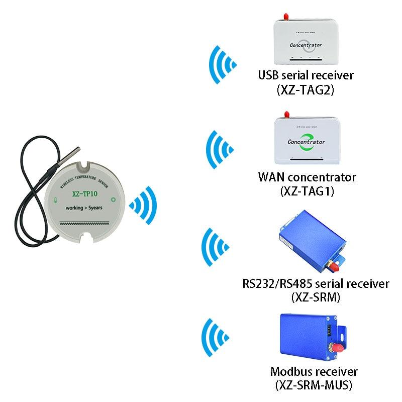 Image 2 - Цифровой датчик температуры с зондом Дальность беспроводной датчик температуры регистратор 433 МГц/816/915 МГц термометр для измерения температуры тела масло охлаждающей водыФиксированные беспроводные терминалы    АлиЭкспресс
