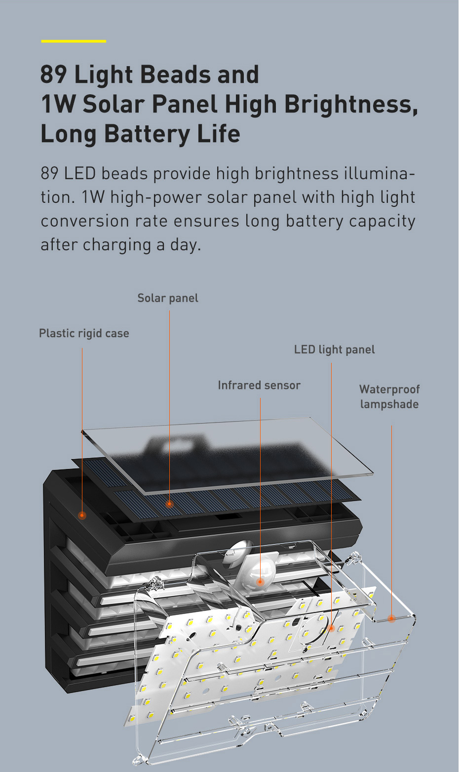 BASEUS ENERGY SOLAR LED LIGHT OUTDOOR WALL LAMP 7