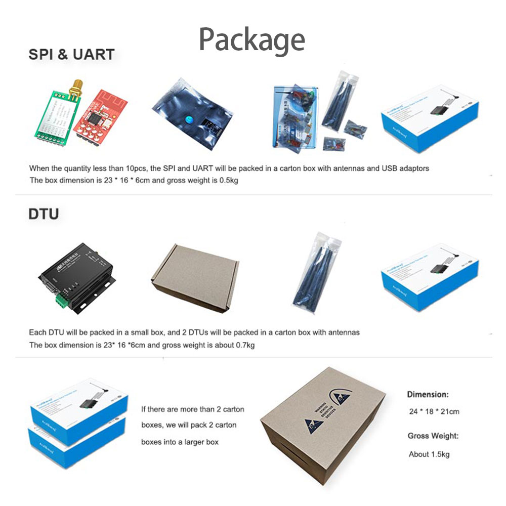 433MHz100mW Ultra-volume RF Wireless Module AS11-S433 IPEX Port SI4438 GSK FSK OOK Modulation