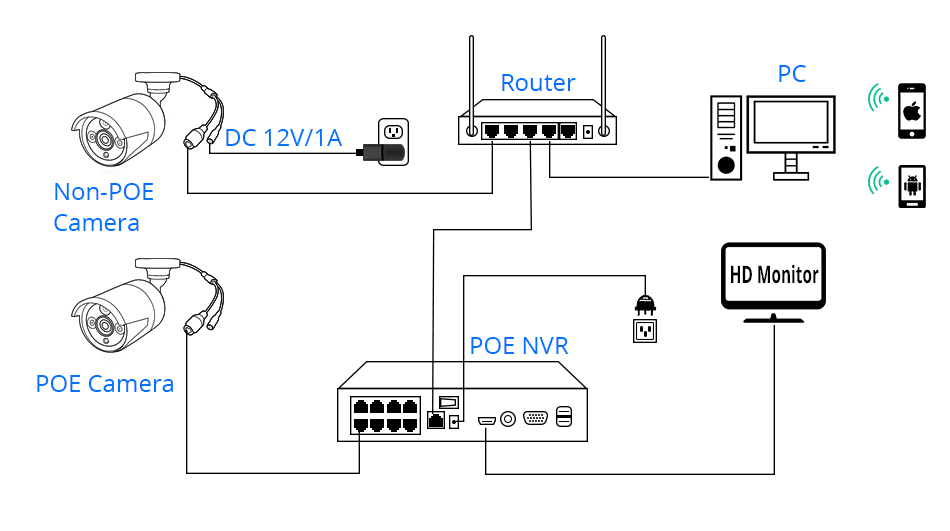 H1a87e1065f524c0e8406068c98254da7f Hiseeu H.265 Audio Security IP Camera POE 4MP ONVIF Outdoor Waterproof IP66 CCTV Camera P2P Video Surveillance Home for POE NVR
