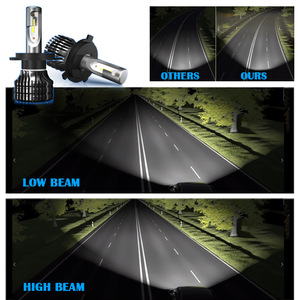 Image 5 - BraveWay 12000LM 2nd CSP Led Lamp H4 H7 H1 H11 HB3 HB4 9005 9006 Led Headlight Car Led Bulb H4 Headlight for Cars Auto Led Light