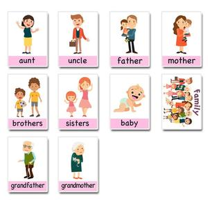 10Pcs Parents Named Cognitive Cards English Learning Montessori Fun English Word Pocket Flash Card Kids Early Educational Toys