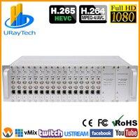 3U Rack H.265 H.264 3G HD SD SDI Video Streaming Encoder for Wowza, Xtream Codes IPTV Media Server, Live Stream Broadcast