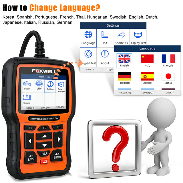 FOXWELL NT510 For Mercedes Benz W211 W204 W220 Diagnostic Scanner OBD OBDII ABS Airbag Oil EPB Reset Tool OBD2 Code Reader
