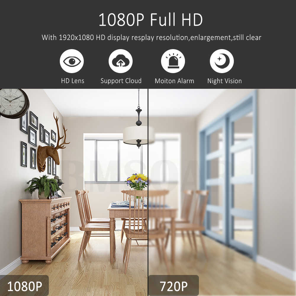 Wireless Mini WIFI 1080Pกล้องIP Cloud StorageอินฟราเรดNight Vision Smart Home Security Baby Monitorการตรวจจับการเคลื่อนไหวSDการ์ด
