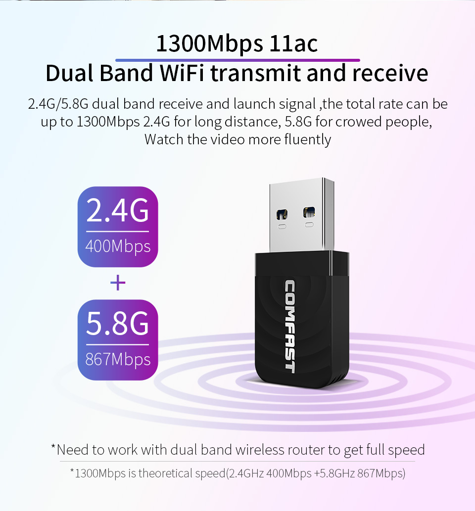650M-1300Mbps 2.4G&5G Dual Band USB Wireless Wifi Adapter RTL8811/RTL8812 802.11AC High Speed Network Card For Laptop Desktop PC 5