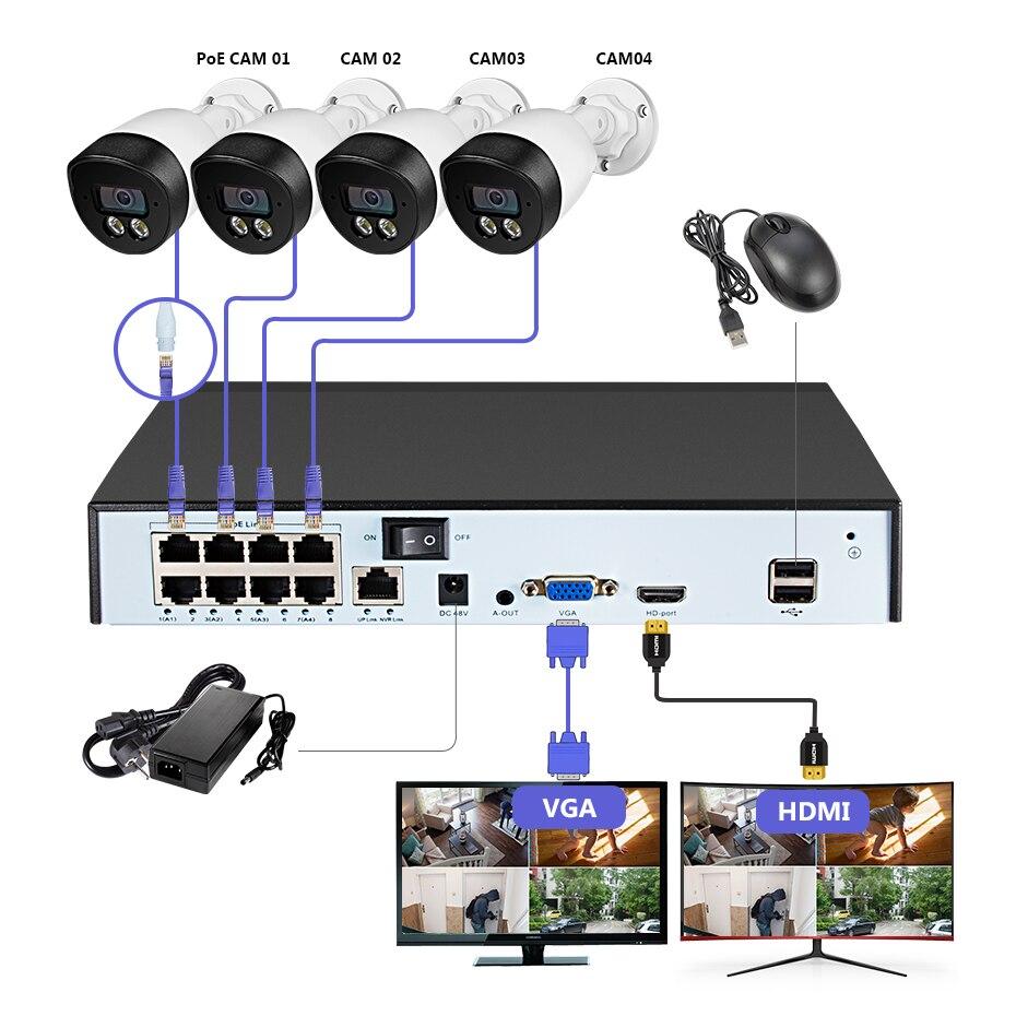 Купить с кэшбэком KERUI H.265 8CH 5MP Security Camera System Kit  Waterproof Video Surveillance IP CCTV Camera System Face Record NVR POE Set
