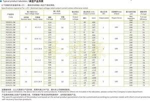 Image 2 - 5PCS 10PCS 20PCS B0509S 1W B0509S SIP 4 חדש בידוד DCDC אספקת חשמל מודול 5V כדי 9V Boost