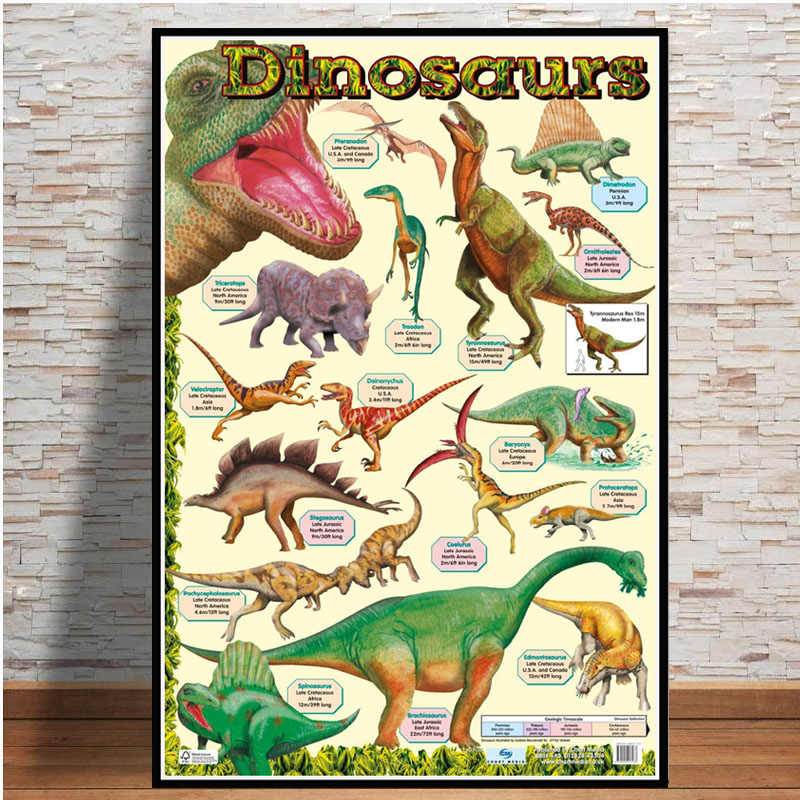 モジュラープリントウォールアート写真完全な進化恐竜木チャート北欧ポスターキャンバス絵画リビングルームの装飾