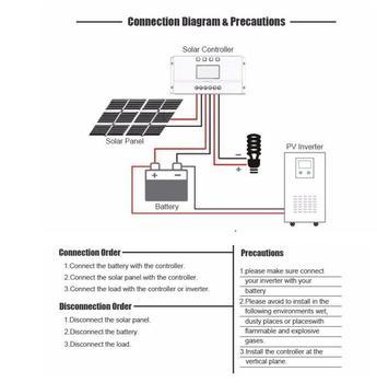 MPPT 60A 80A Solar Charge Controller 12V 24V Regulador Solar for Max 48V Input Solar Photovoltaic System Charging USB 5V Output 5
