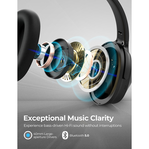 Image 3 - Mpow H12 Bluetooth ANC Headphone Active Noise Canceling Wireless Headphones Wired Headset With HiFi Sound Deep Bass 30H Playtime