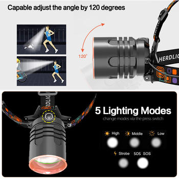 8000LM Powerful LED Headlamp XHP50 Zoomable Headlight USB Rechargeable Head Lamp Waterproof Hunting Camping Lanterna Torch 2