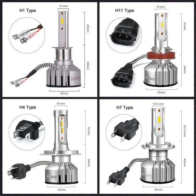 ZES 1860 Chips Car Headlight LED H7 H4 Light Bulbs H1 H11 H3 H13 9004 9005 9006 9007 10000LM 12V 3000K 4500K 6500K Auto Lamp