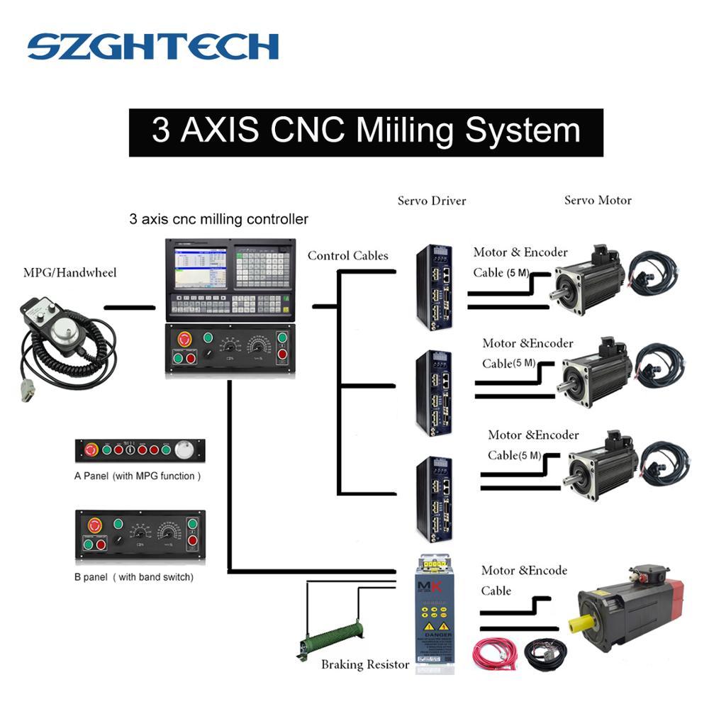 Hohe leistung 3 Achsen CNC Fräsen Controller für Retrofit zu CNC Fräsen Maschine