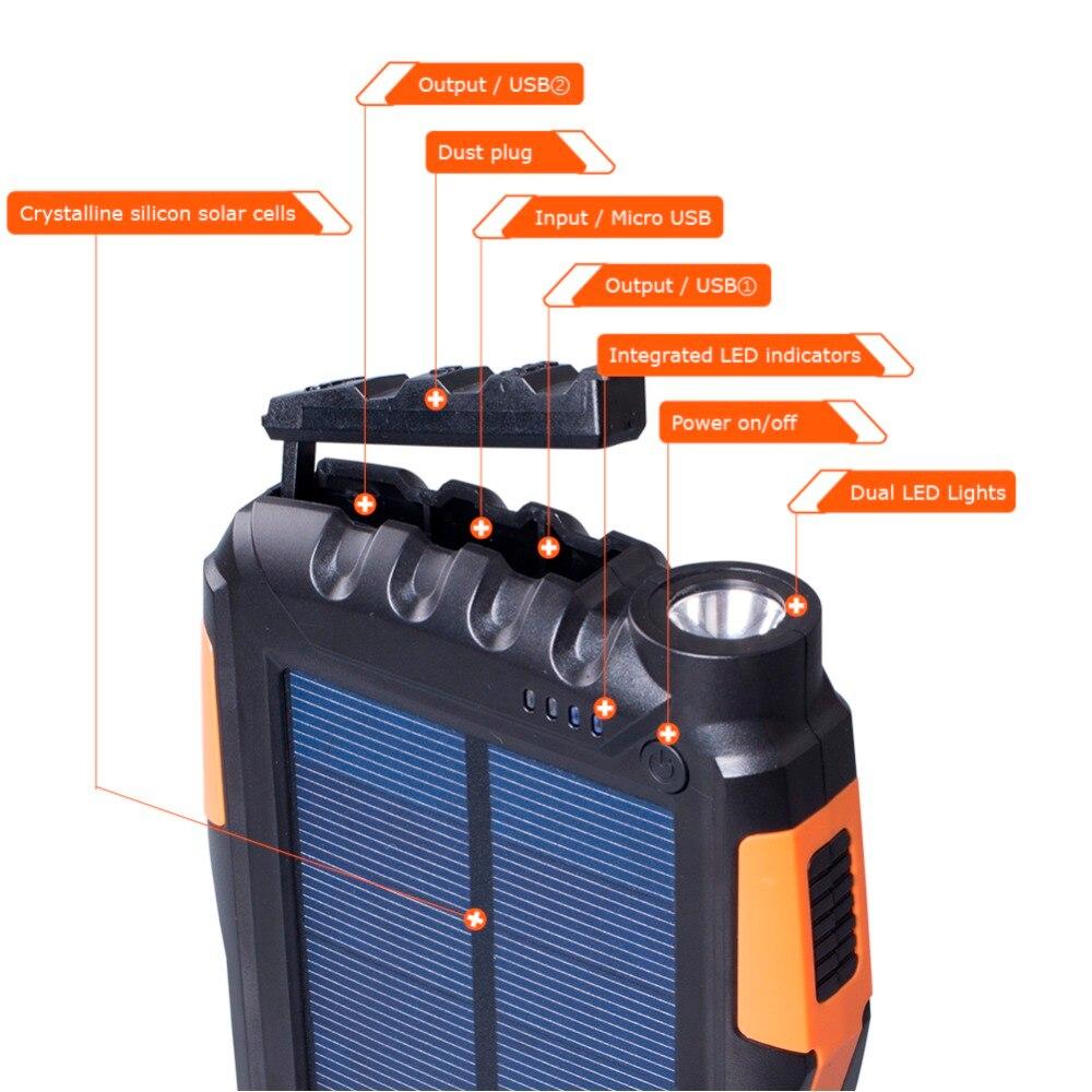IP65 Waterproof 20000mAh High-Capacity Solar Power Bank with LED Flashlight and Dual USB Ports 2
