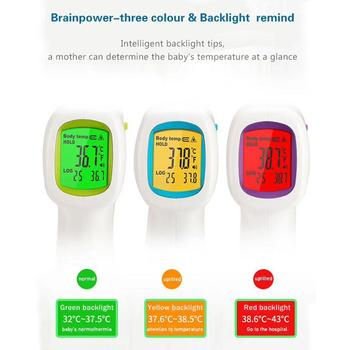 Digital Temperature Thermometer IR Infrared Thermometer Non-contact Forehead Body Surface Temperature instruments for Adult Baby
