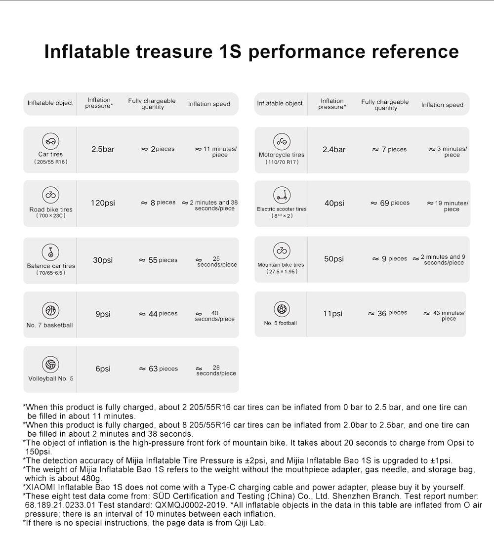 משאבה ניידת נטענת – Xiaomi Mijia 1S 150PSI דגם חדש