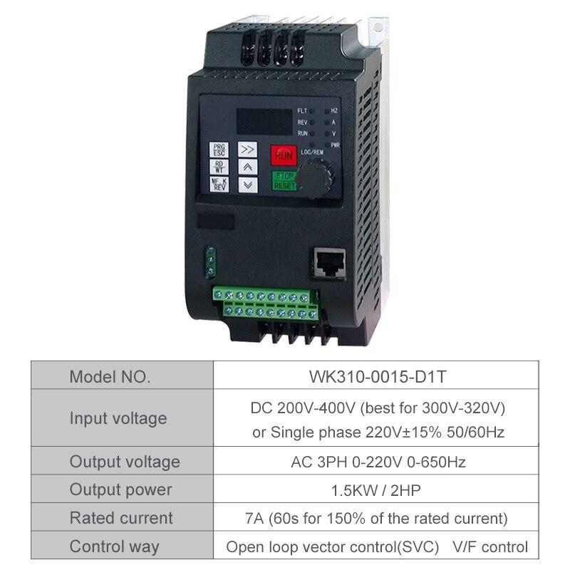 conversor de frequencia controle do vetor 04