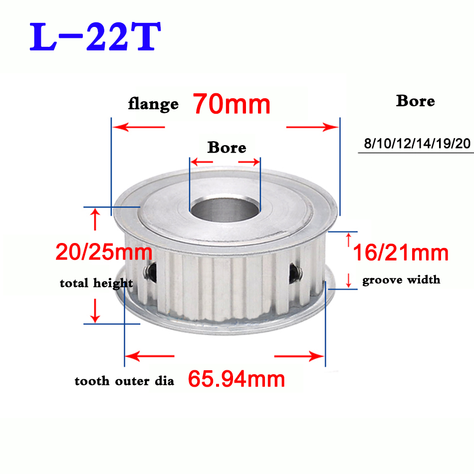 2 PCS A Type Pulley Double V Groove Bore 19mm OD 70mm for A Belt Motor
