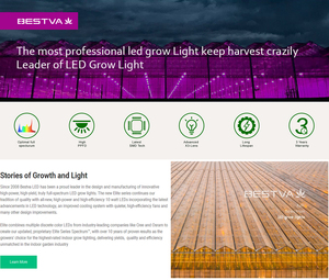 Image 5 - BestVA LED grow light Full Spectrum 600W/1000W/1200W/1500W/2000W/3000W/4000W Phytolamp for indoor plants seed flower grow tent
