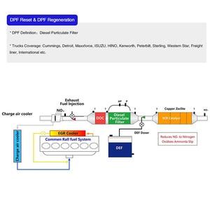 Image 3 - Skaner diagnostyczny V500 OBD OBD2 do samochodów ciężarowych Heavy Duty samochodowy czytnik kodów DPF Reset oleju CR HD narzędzie diagnostyczne PK NL102P