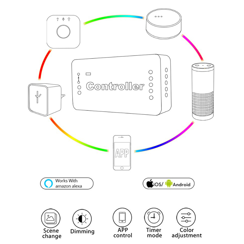 2/4/6 шт. G светодиодный opto Zigbee 3,0 2ID Смарт RGBW переключатель DC12-24V Светодиодные ленты пульт дистанционного управления Диммер контроллер работае...