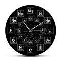 Ежедневный стол с художественной печатью  стол с элементами  часы  школьный класс  Декор  химия  хорлог  ученик  подарок