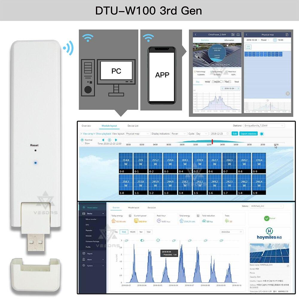 dtu w100 3rd gen hoy mi les unidade de transferencia dados monitoramento modem wifi para mi