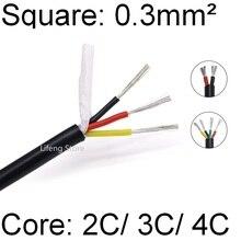 Signal-Line Wire Silicone-Rubber Sheath 4core Copper-Cable-Power Square Hight-Temperature