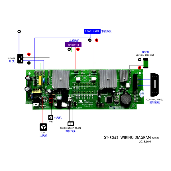 ST3042 Main Circuit Board Replacement Parts For 3D Vacuum Sublimation Heat transfer machine