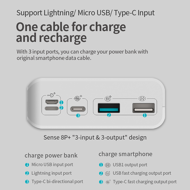 ROMOSS 30000mAh Power Bank PD Quick Charge Powerbank PD 3.0 Fast Charging Portable Exterbal Battery Chargerfor iPhone for Xiaomi 2