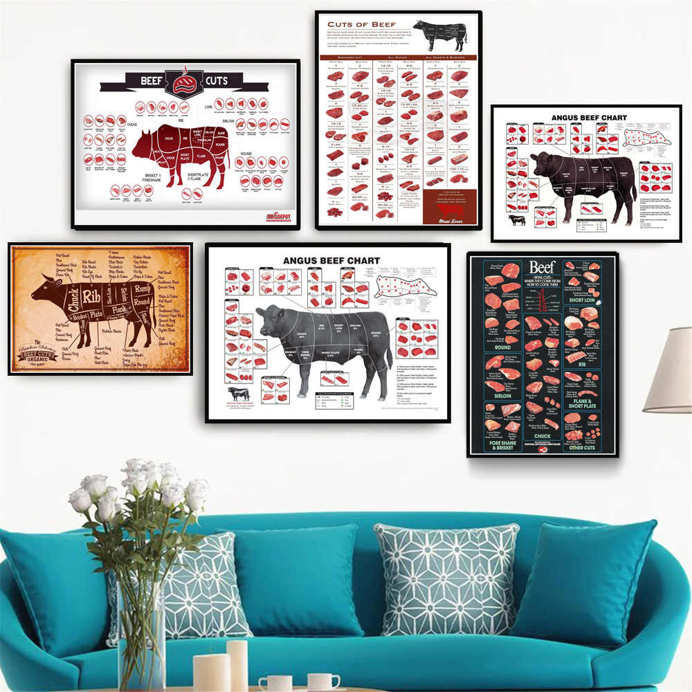 Cattle Butcher Chart Beef Cuts Animal Diagram Meat Canvas Wall Art Nordic HD Prints Poster Decor Painting Pictures For Bedroom