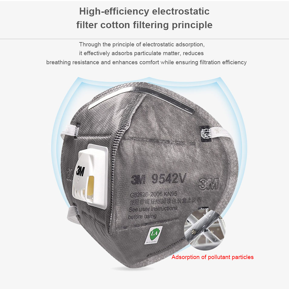 3M 9542V KN95 Protective Mask with Valve Grey Safety Dust Anti-PM2.5 Sanitary Working Respirator Filter Structure 3M 9542 Masks 2