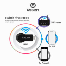 YKSTAR 128M Anycast M2 M9 artı Miracast herhangi Cast AirPlay TV çubuk mini PC HDMI wifi ekran alıcısı Dongle IOS android için(China)