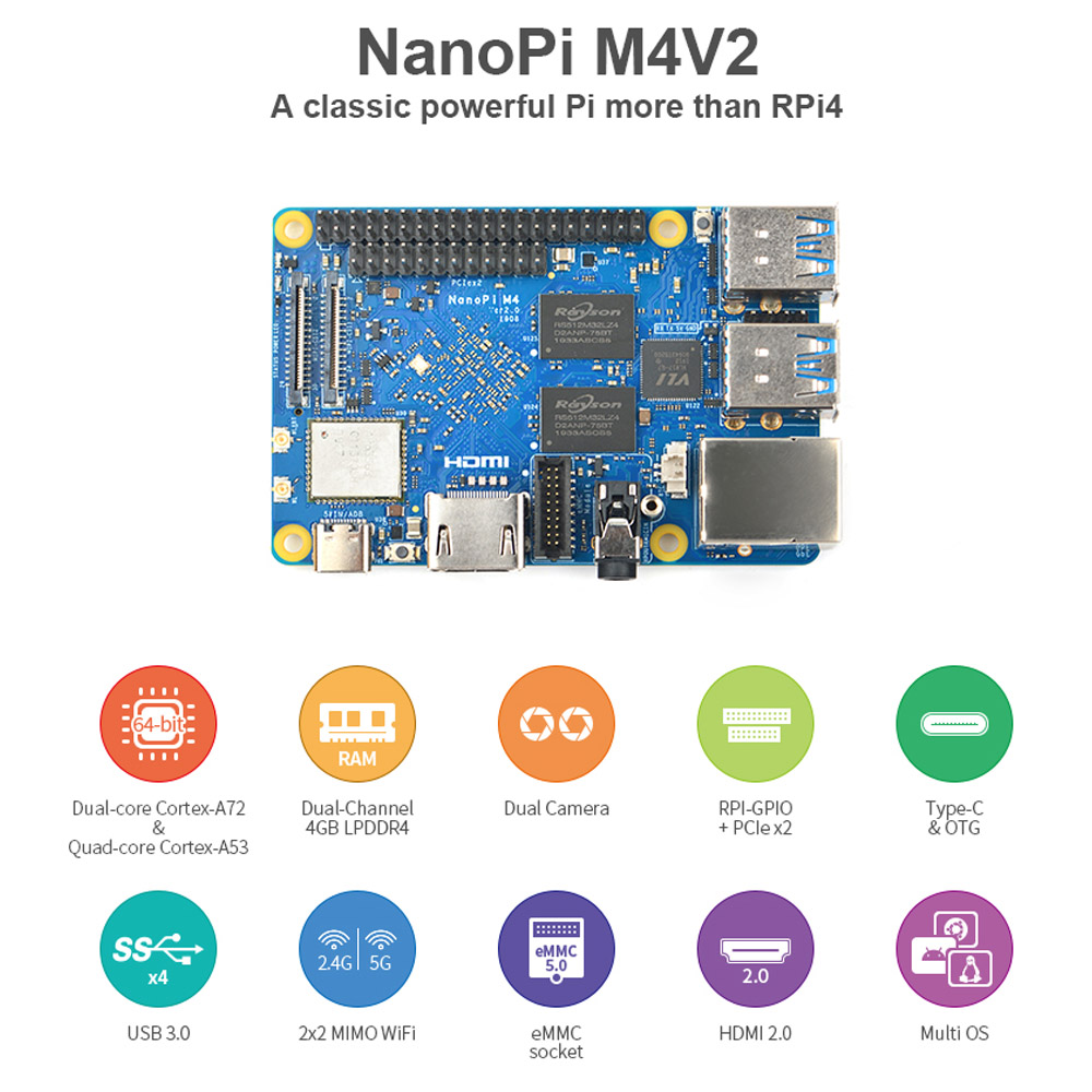 RK3399 Development Board NanoPi M4V2 Dual-band WiFi Dual Camera 4G Memory 4K Playback Android 8