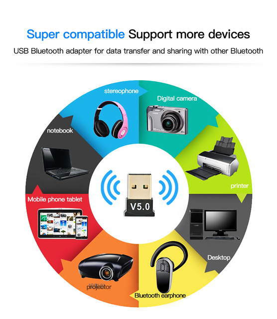USB Bluetooth 5.0 Adapter Transmitter Bluetooth Receiver Audio Bluetooth Dongle Wireless USB Adapter for Computer PC Laptop c 2