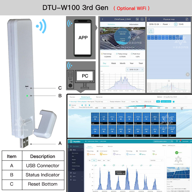 Hoymiles 1500W Micro Solar Inverter MI 1500 Dual MPPT On Grid TIe Inverter Inversor 16 60VDC to 230VAC For 4*375 Solar Panel|Solar Inverters|   -