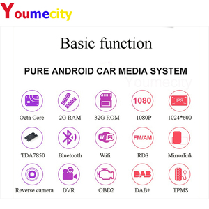 """Image 2 - Eight Core/10.1 """"Android 9.0 Car Multimedia Dvd Video Player Tap PC Tablet GPS Navigation Radio Stereo Bluetooth Wifi  Universal"""