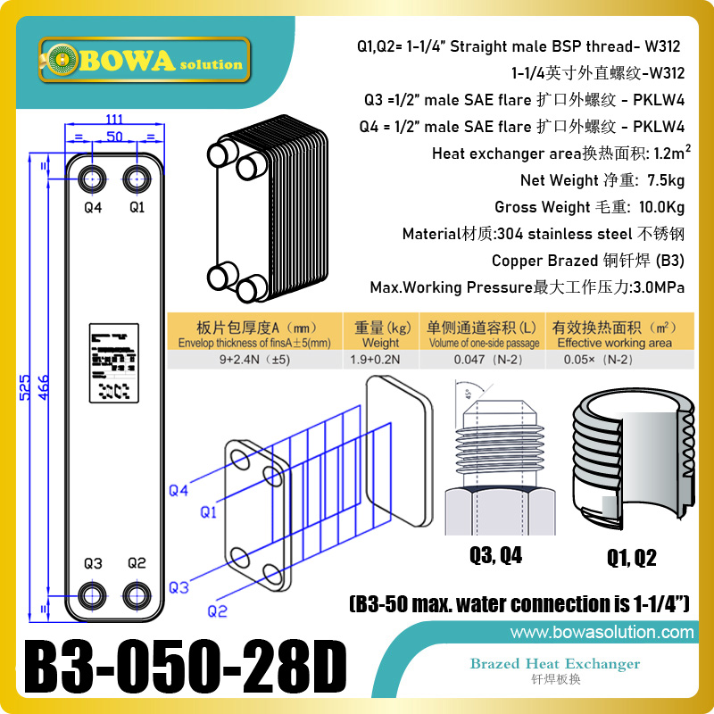 14KW water chiller evaporator is made by stainless steel in laser cooling equipments or plastic injection cooling system. water cooling equipment evaporative cooling evaporative cooling system -
