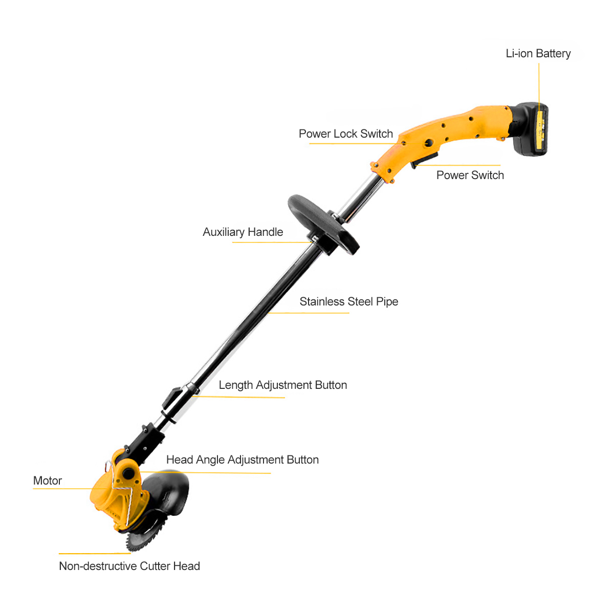 Tools : 450W Garden Tools Brush Cutter Cordless String Lawn Electric Grass Trimmer Lawn Mower 26V With 2000mAh Lithium-ion Battery