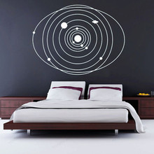 Solar system wall decal Space wall sticker vinyl Celestial map home wall decor office removable wall art mural JH94 welcome sign many languages wall sticker decal art vinyl mural office shop home wall decor welcome diy wallpaper removable bg07