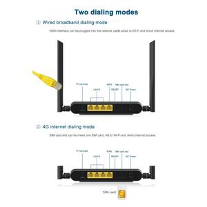 Image 2 - 4G Wi Fi router africa 4Port Router with SIM card USB WAP2 802.11n/b/g 300Mbps 2.4G router LAN WAN 10/100M PCI E router wireless
