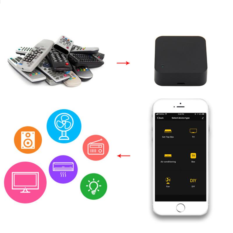 H1ce3b93c4fa44221a79657e2ff3367fbH - Mini Smart Home Automation WIFI IR Remote Control Intelligent Universal 2.4GHz WIFI IR Remote for Alexa Echo Google Home