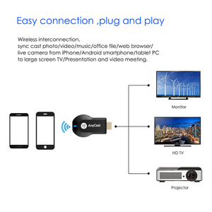 Image 3 - Kebidumei TV Dongle Receiver Wireless HDMI TV StickสำหรับAnyCast M2 WiFi DisplayสำหรับMiracastสำหรับโทรศัพท์Android PC