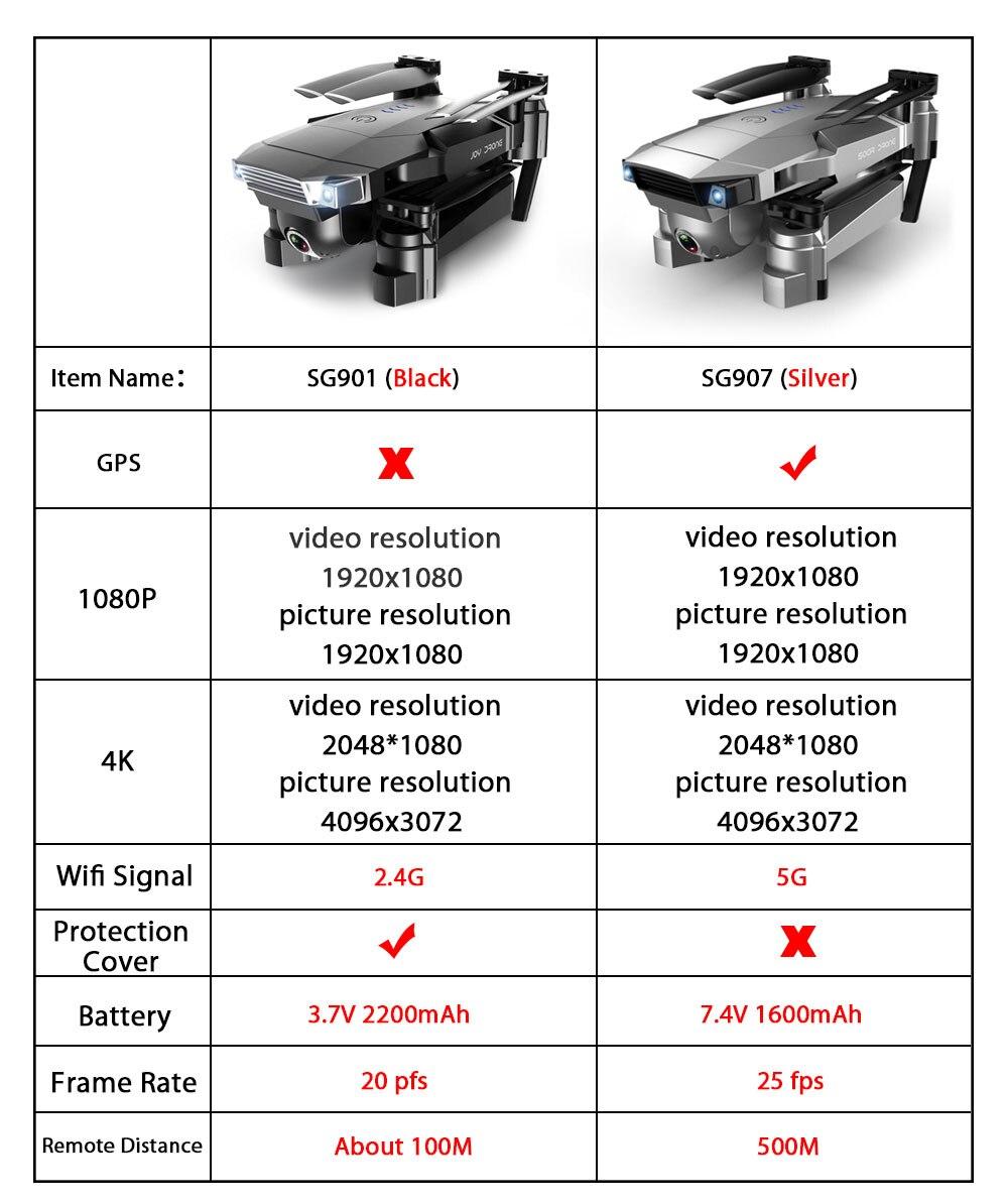 ZWN SG907 SG901 Drone GPS avec Wifi FPV 1080P 4K HD double caméra flux optique quadrirotor suivez-moi Mini Dron VS SG106 E520S - 2