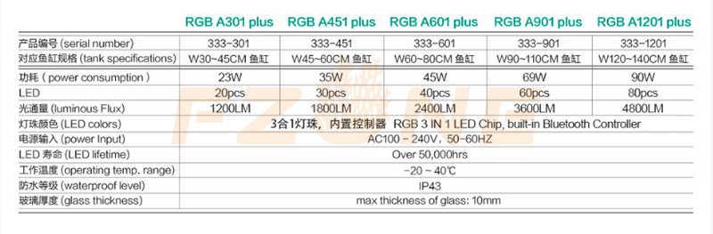 Chihiros RGB A Plus Serail App kontrolowane Aqaurium RGB LED z 3 słabym kanałem ADA styl dla roślina akwariowa LED Light