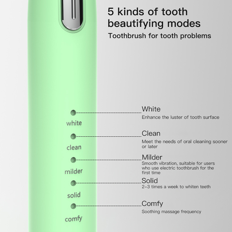 S802 Electric Toothbrush Rechargeable Adult Child Ultrasonic Automatic Tooth Brushes IPX7 Waterproof Electronic Teeth Brush