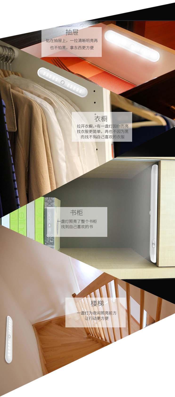 Умный мини светильник для шкафа 20 светодиодов с инфракрасным