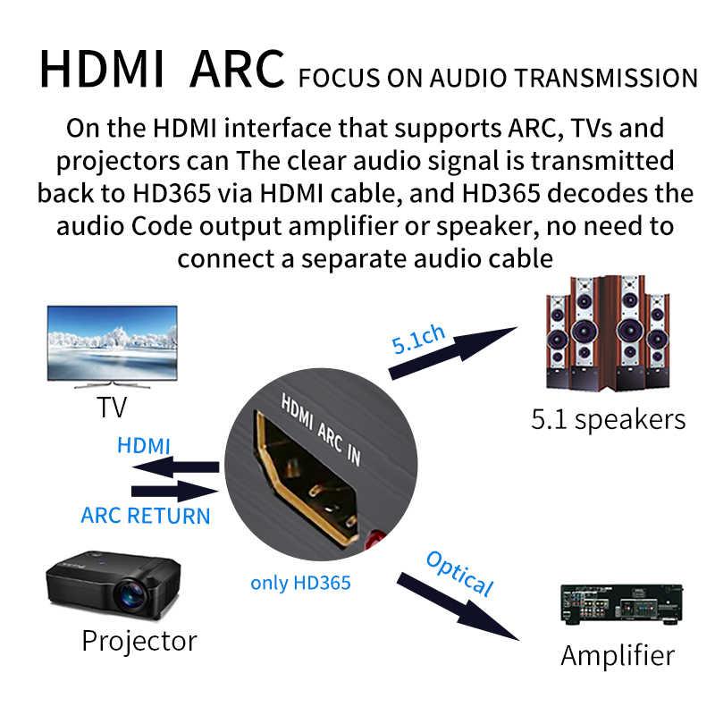 Hdmiオーディオ抽出hdcp cec + 光学toslink spdif + 3.5 ミリメートルrcaオーディオコンバータ 4 4kx2k 2 18k 3D hdmiオーディオスプリッタアダプタHD360