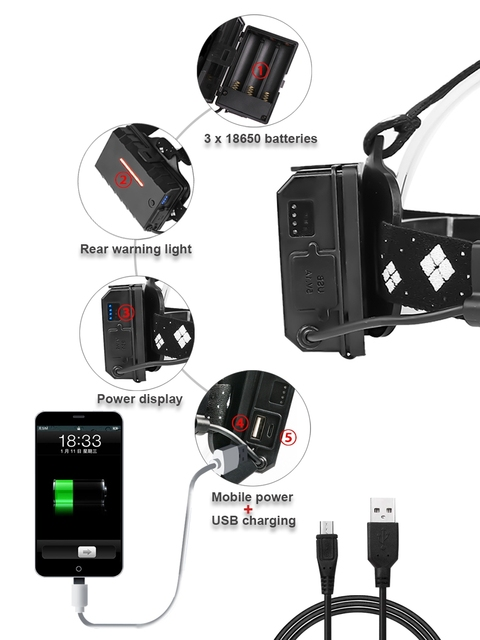 300000 lm xhp90.2 led headlight xhp90 high power head lamp torch usb 18650 rechargeable xhp70 head light xhp50.2 zoom headlamp